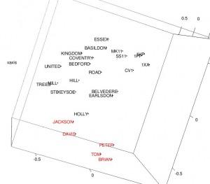 3D-plot-Deep-Learning-300x263