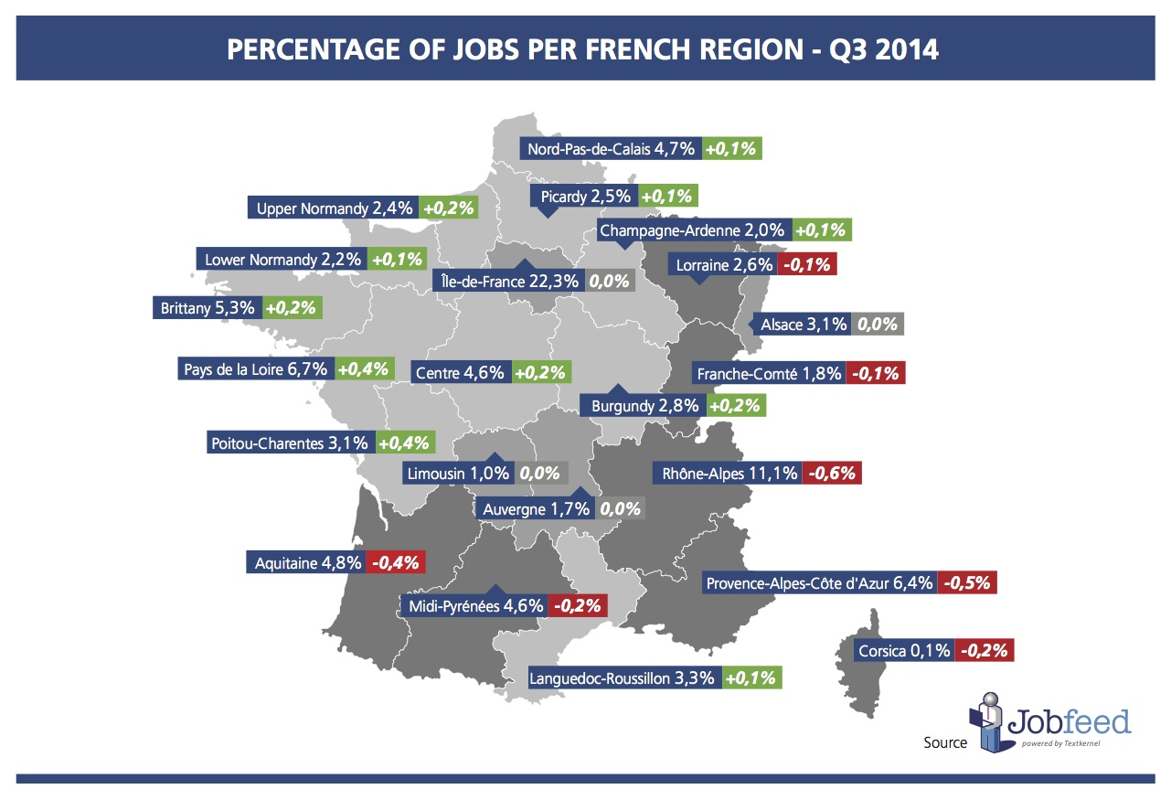 Percentage of jobs by region in France over the third quarter of 2014 Source: Jobfeed Region Q3 2014