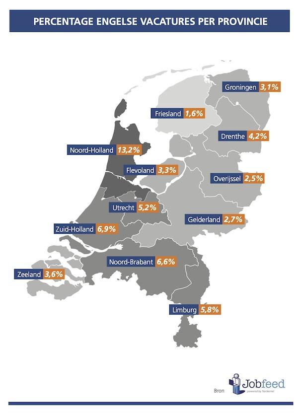 Percentage van vacatures dat Engelstalig is, per provincie gemeten over het aantal geplaatste vacatures tussen 1 januari – 31 oktober 2014. Bron: Jobfeed