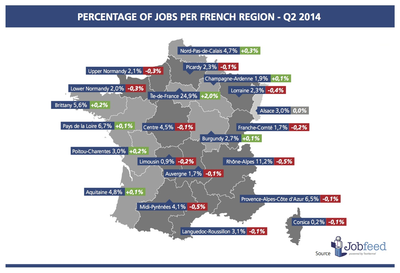 Percentage of jobs by region in France over the second quarter of 2014 Source: Jobfeed Region Q2 2014