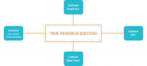 Answer your research question with Textkernel's tools
