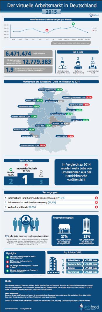 Infografik_DE_2015