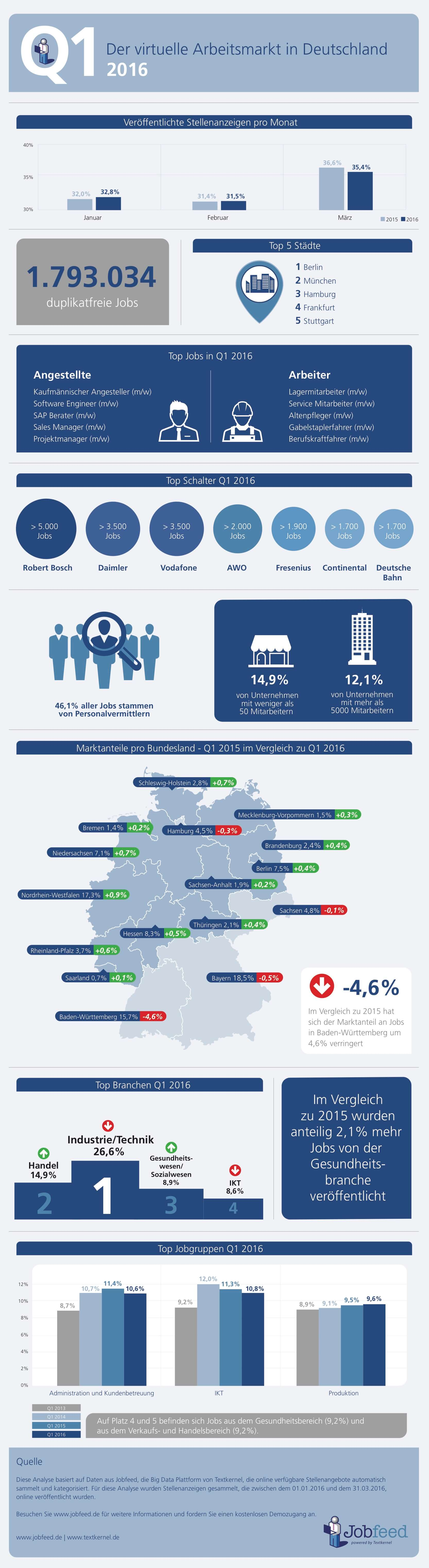 TEXT-044-infographic-Q1-D-V4