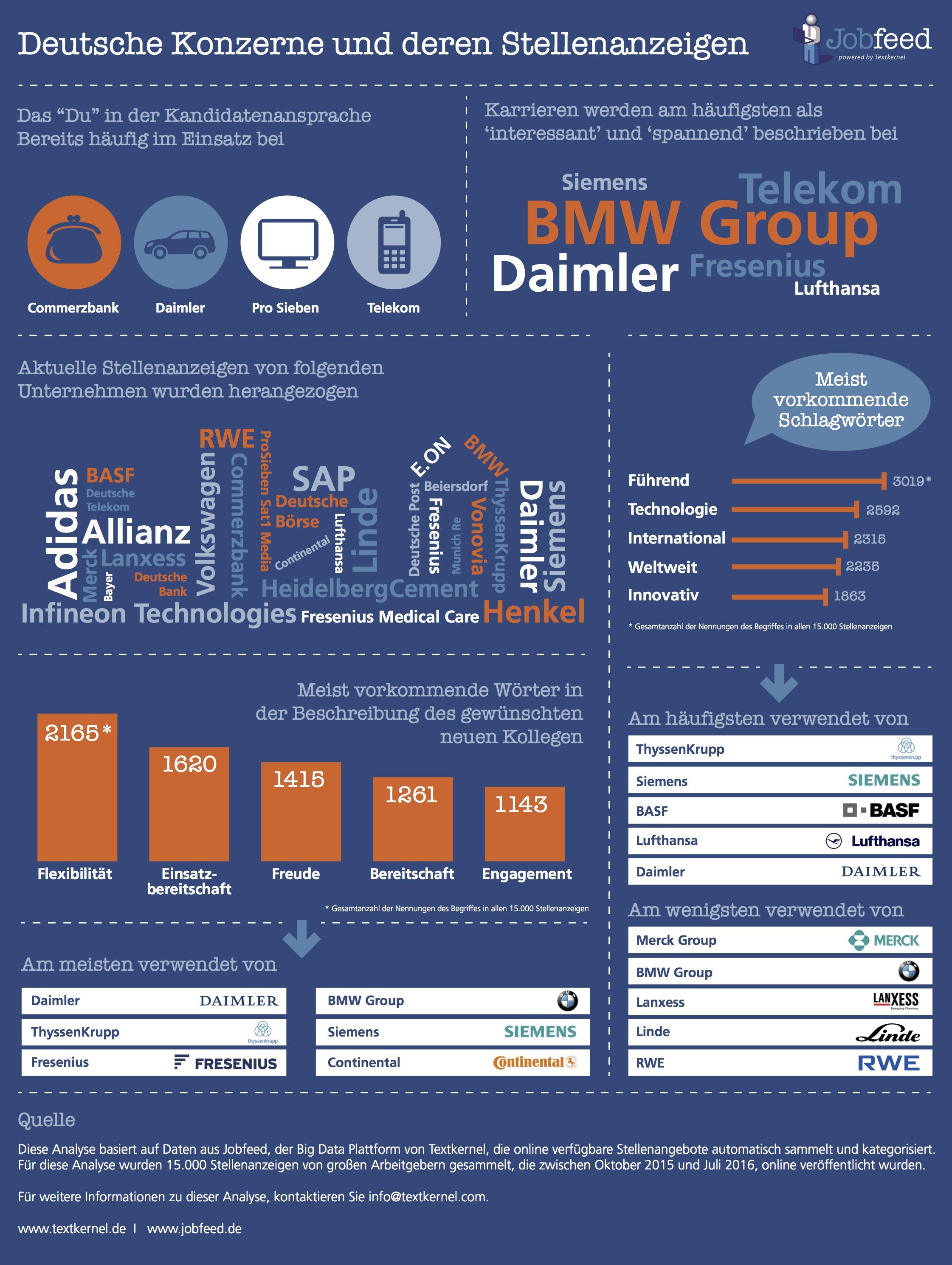 TEXT-047-infographic-doelgroep D-V2 (2)