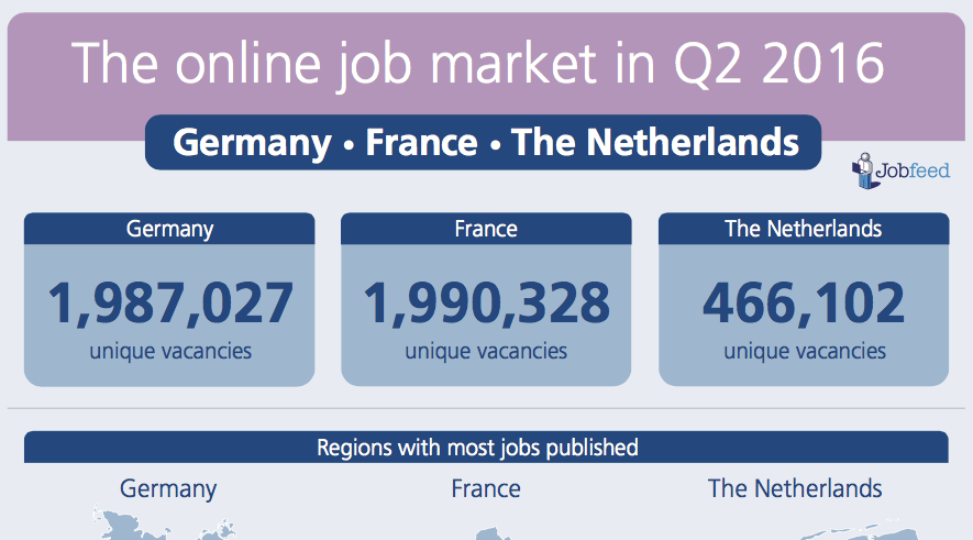 The online job market in Germany, France and the Netherlands