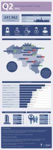 Infographic_Belgie