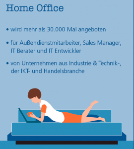 home-office-new-work-concepts-millenials