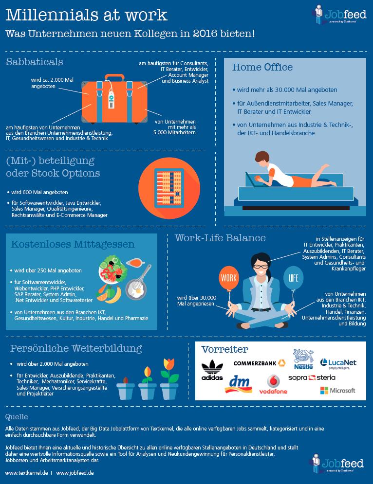 infografik-new-work-concepts